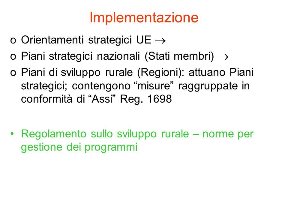 Implementazione oOrientamenti strategici UE oPiani strategici nazionali (Stati membri) oPiani di sviluppo rurale (Regioni): attuano Piani strategici;