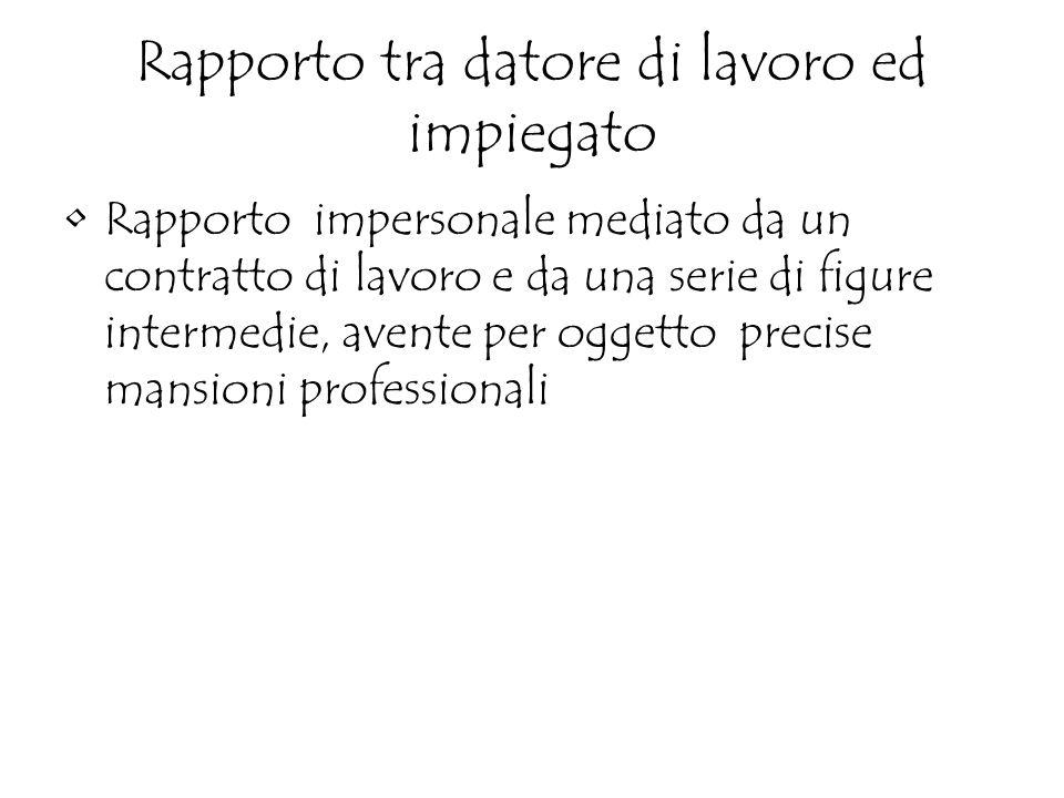Rapporto tra datore di lavoro ed impiegato Rapporto impersonale mediato da un contratto di lavoro e da una serie di figure intermedie, avente per oggetto precise mansioni professionali
