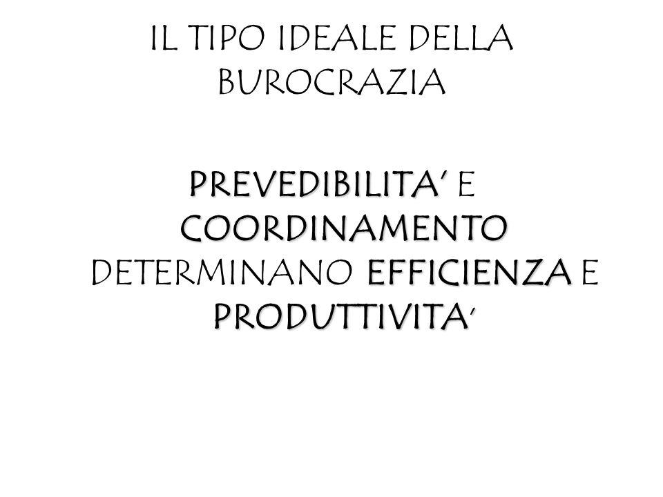 IL TIPO IDEALE DELLA BUROCRAZIA PREVEDIBILITA COORDINAMENTO EFFICIENZA PRODUTTIVITA PREVEDIBILITA E COORDINAMENTO DETERMINANO EFFICIENZA E PRODUTTIVITA