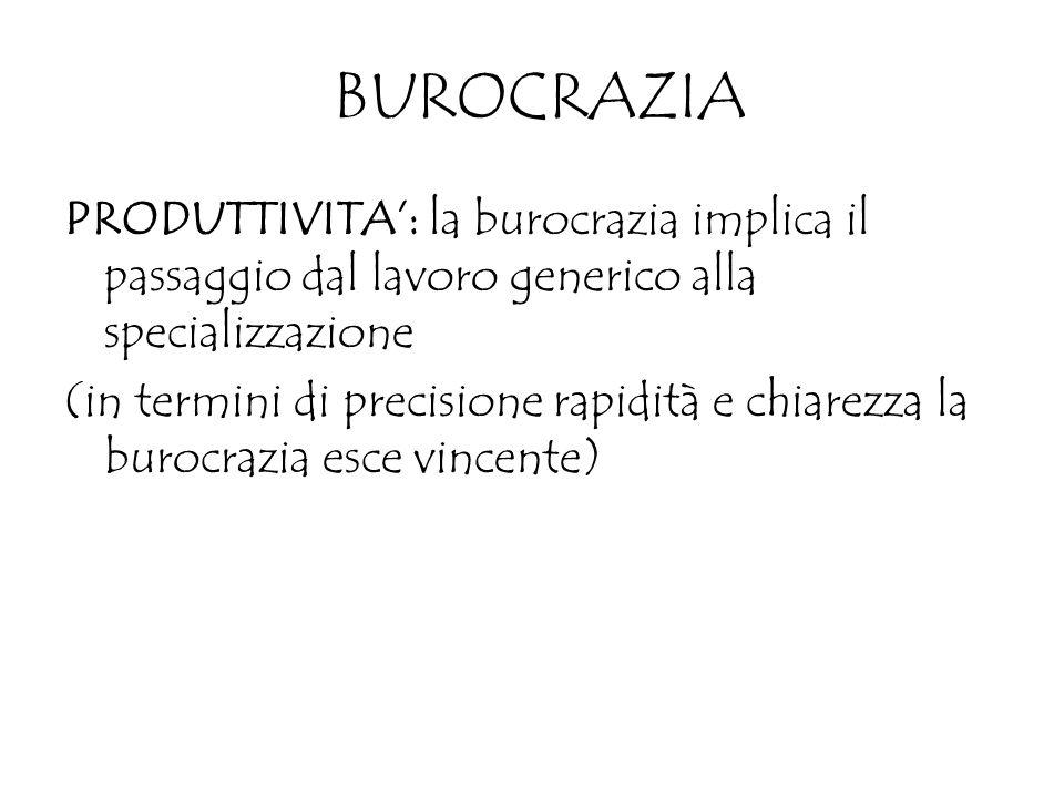 BUROCRAZIA PRODUTTIVITA: la burocrazia implica il passaggio dal lavoro generico alla specializzazione (in termini di precisione rapidità e chiarezza l