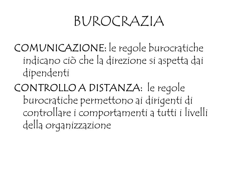 BUROCRAZIA COMUNICAZIONE: le regole burocratiche indicano ciò che la direzione si aspetta dai dipendenti CONTROLLO A DISTANZA: le regole burocratiche permettono ai dirigenti di controllare i comportamenti a tutti i livelli della organizzazione