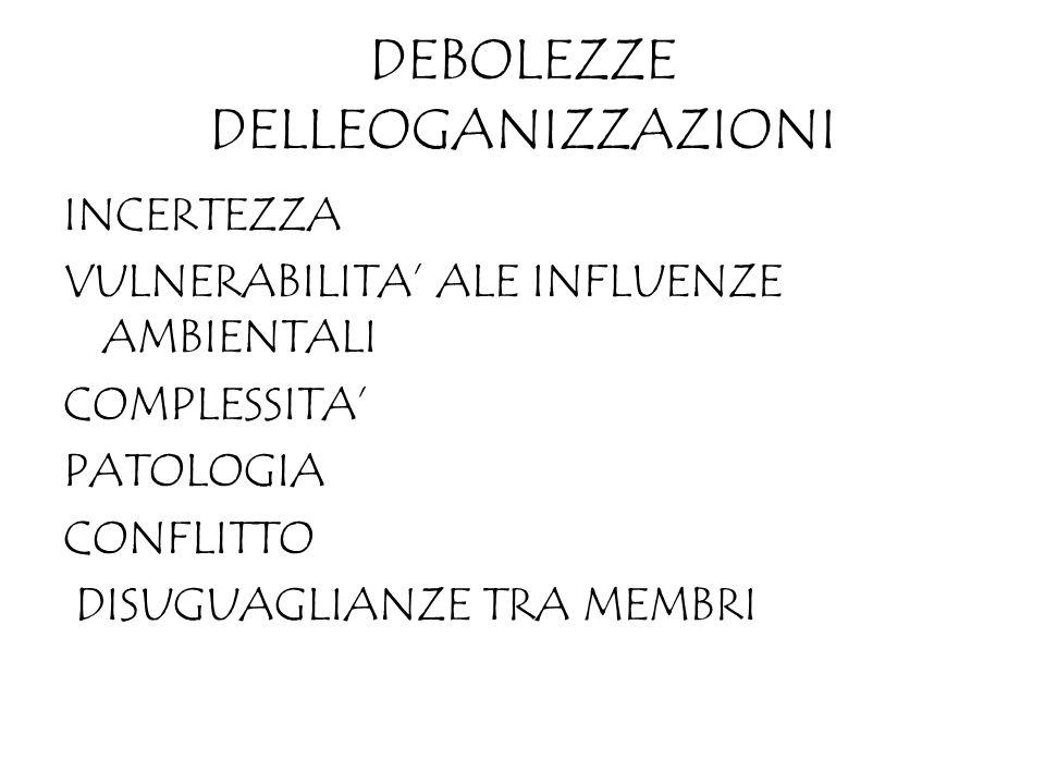 DEBOLEZZE DELLEOGANIZZAZIONI INCERTEZZA VULNERABILITA ALE INFLUENZE AMBIENTALI COMPLESSITA PATOLOGIA CONFLITTO DISUGUAGLIANZE TRA MEMBRI