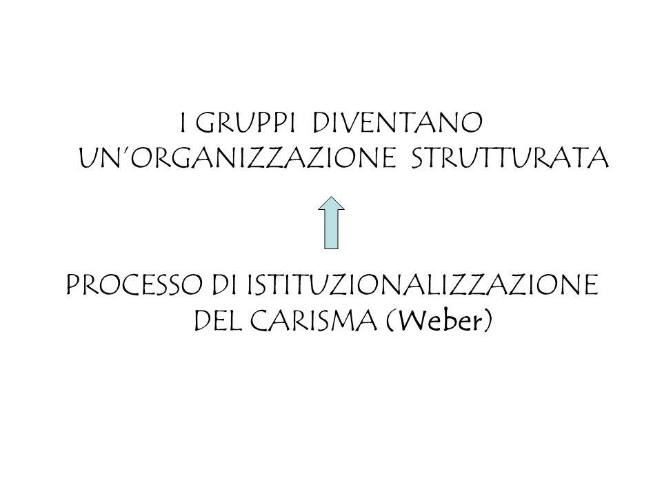 BUROCRAZIA PRODUTTIVITA: la burocrazia implica il passaggio dal lavoro generico alla specializzazione (in termini di precisione rapidità e chiarezza la burocrazia esce vincente)
