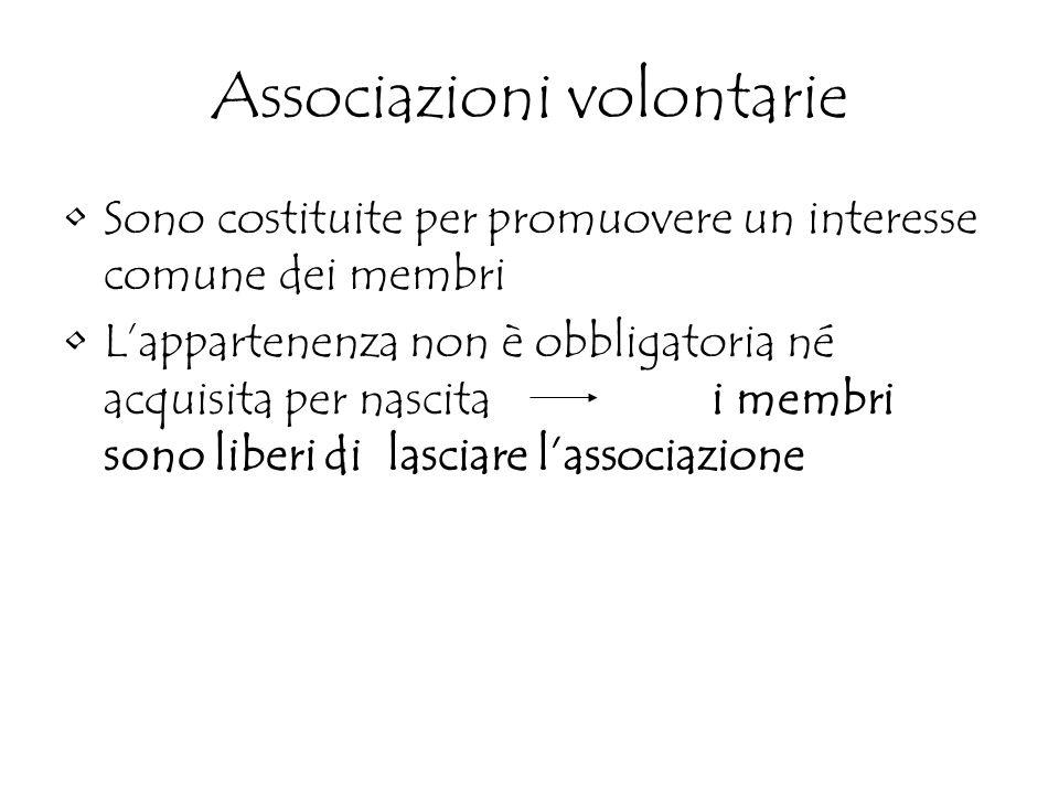 Associazioni volontarie Sono costituite per promuovere un interesse comune dei membri Lappartenenza non è obbligatoria né acquisita per nascita i membri sono liberi di lasciare lassociazione