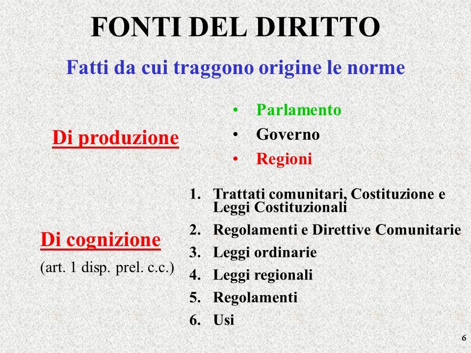 77 FONTI DEL DIRITTO Legge fondamentale della Repubblica italiana (in vigore dal 1° gennaio 1948 ) 139 articoli: Principi fondamentali (artt.