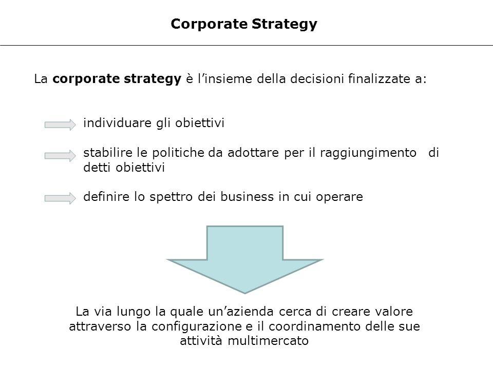 Corporate Strategy La corporate strategy è linsieme della decisioni finalizzate a: individuare gli obiettivi stabilire le politiche da adottare per il