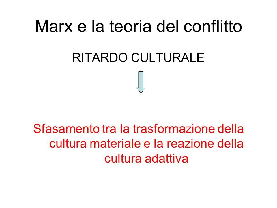 Marx e la teoria del conflitto RITARDO CULTURALE Sfasamento tra la trasformazione della cultura materiale e la reazione della cultura adattiva