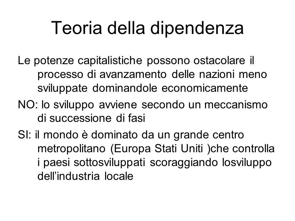 Teoria della dipendenza Le potenze capitalistiche possono ostacolare il processo di avanzamento delle nazioni meno sviluppate dominandole economicamen