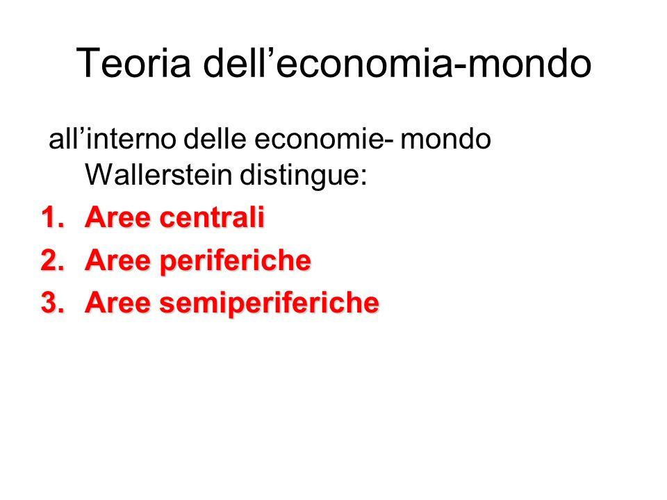 Teoria delleconomia-mondo allinterno delle economie- mondo Wallerstein distingue: 1.Aree centrali 2.Aree periferiche 3.Aree semiperiferiche