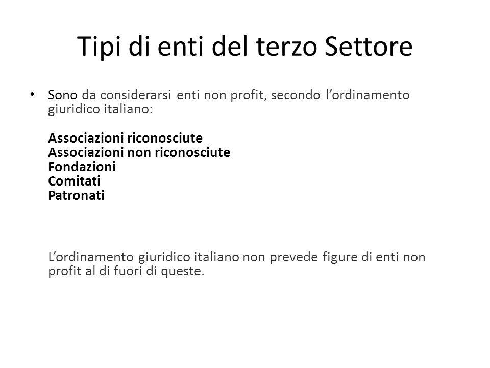Tipi di enti del terzo Settore Sono da considerarsi enti non profit, secondo lordinamento giuridico italiano: Associazioni riconosciute Associazioni n