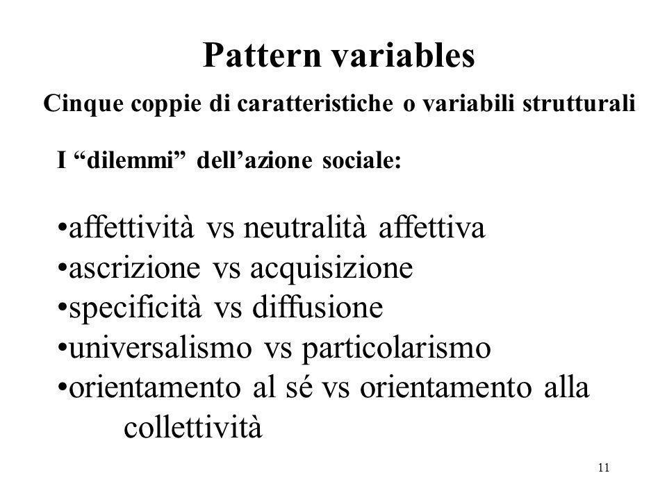 11 Pattern variables Cinque coppie di caratteristiche o variabili strutturali I dilemmi dellazione sociale: affettività vs neutralità affettiva ascriz