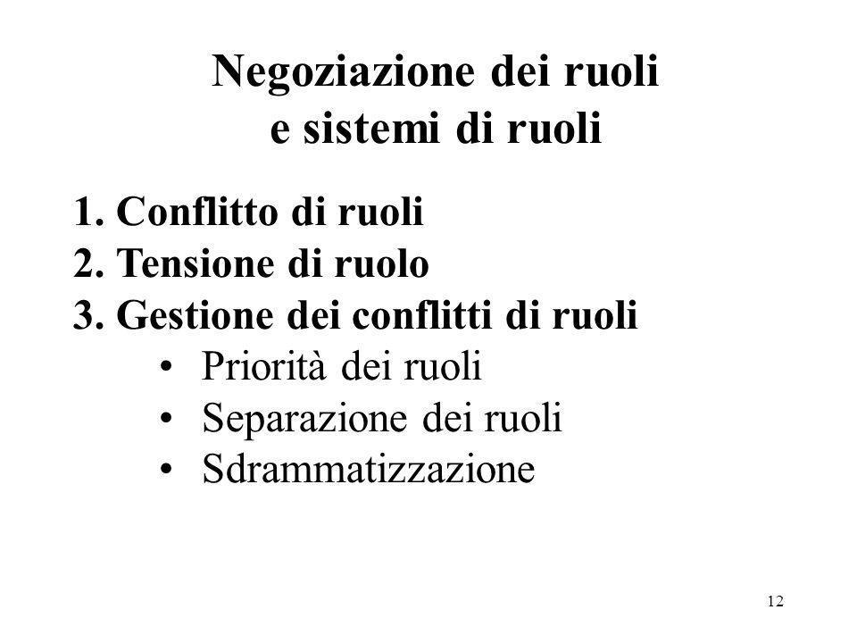 12 Negoziazione dei ruoli e sistemi di ruoli 1.Conflitto di ruoli 2.Tensione di ruolo 3.Gestione dei conflitti di ruoli Priorità dei ruoli Separazione