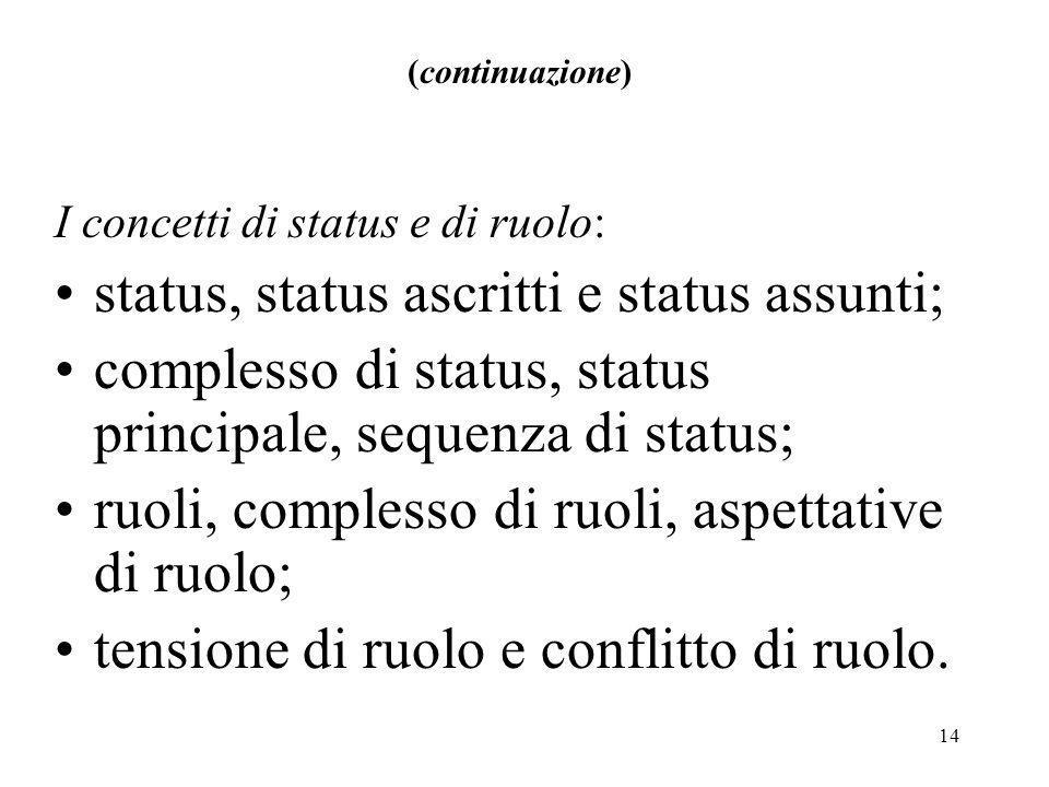 14 (continuazione) I concetti di status e di ruolo: status, status ascritti e status assunti; complesso di status, status principale, sequenza di stat