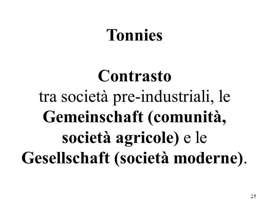 25 Contrasto tra società pre-industriali, le Gemeinschaft (comunità, società agricole) e le Gesellschaft (società moderne). Tonnies