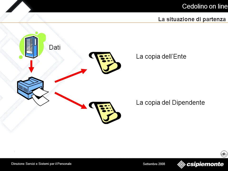 Cedolino on line 3 Direzione Servizi e Sistemi per il Personale Settembre 2008 La normativa vigente (2) Art.