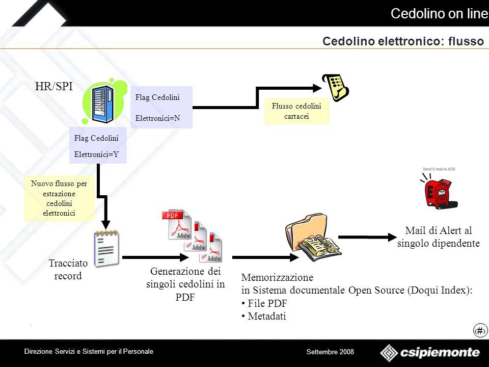 Cedolino on line 7 Direzione Servizi e Sistemi per il Personale Settembre 2008 Cedolino elettronico: interfaccia dipendenti (1) Sistema documentale (Doqui Index) Mail alert