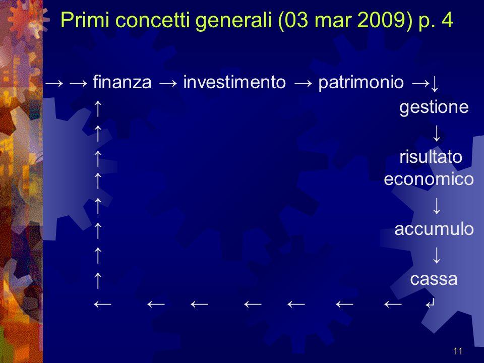 11 Primi concetti generali (03 mar 2009) p. 4 finanza investimento patrimonio gestione risultato economico accumulo cassa