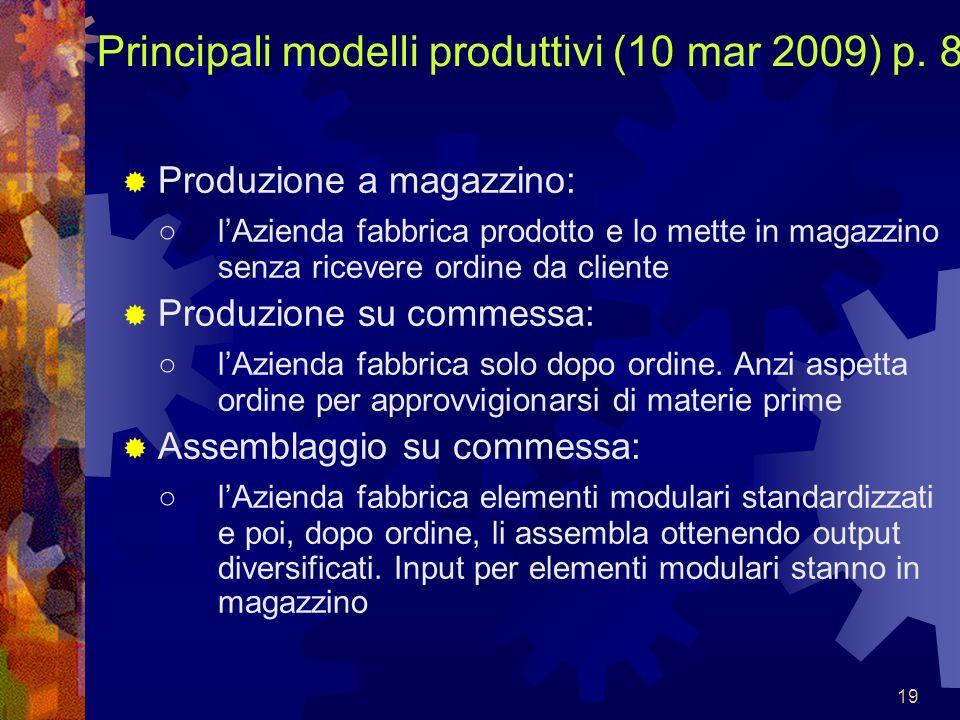 19 Principali modelli produttivi (10 mar 2009) p. 8 Produzione a magazzino: lAzienda fabbrica prodotto e lo mette in magazzino senza ricevere ordine d