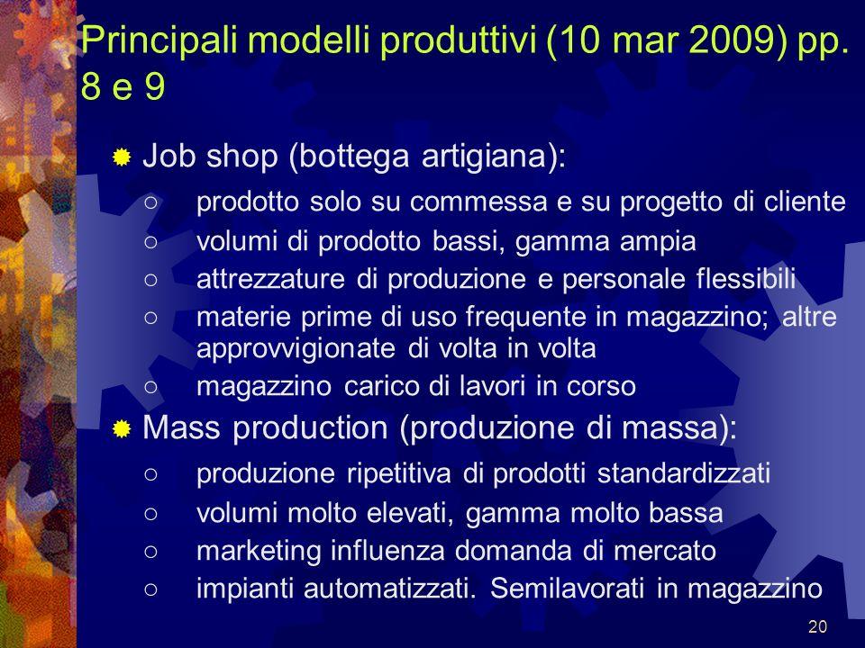 20 Principali modelli produttivi (10 mar 2009) pp. 8 e 9 Job shop (bottega artigiana): prodotto solo su commessa e su progetto di cliente volumi di pr