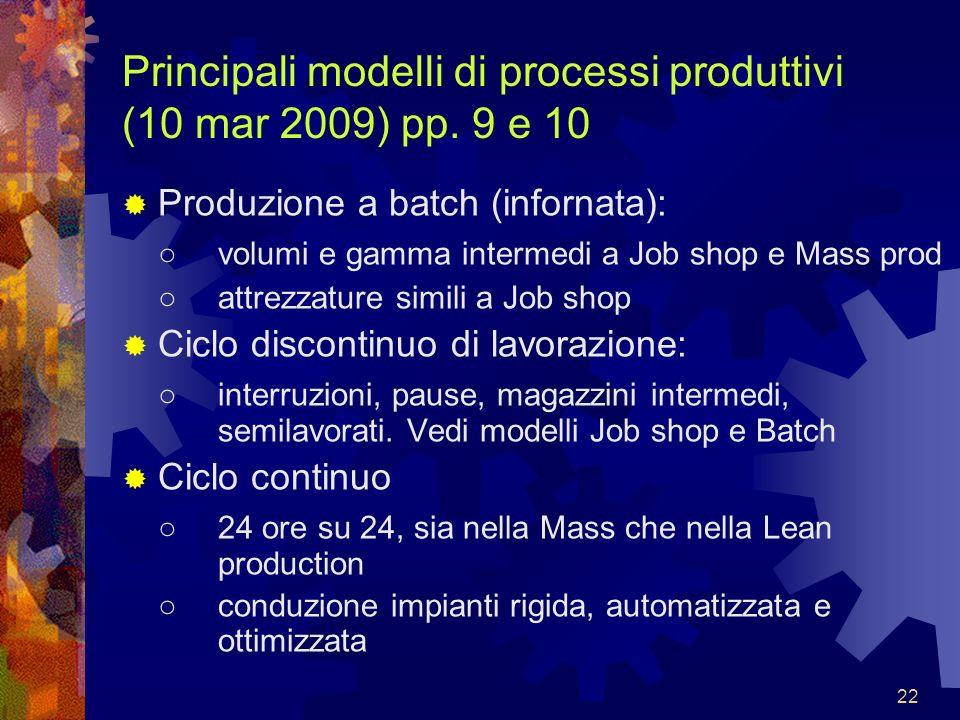 22 Principali modelli di processi produttivi (10 mar 2009) pp. 9 e 10 Produzione a batch (infornata): volumi e gamma intermedi a Job shop e Mass prod
