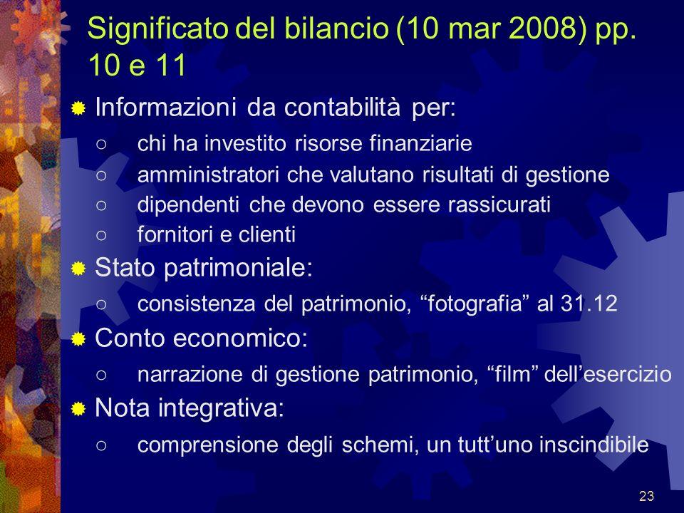 23 Significato del bilancio (10 mar 2008) pp. 10 e 11 Informazioni da contabilità per: chi ha investito risorse finanziarie amministratori che valutan