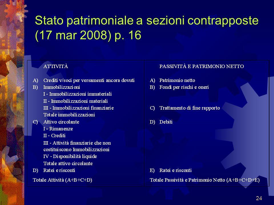 24 Stato patrimoniale a sezioni contrapposte (17 mar 2008) p. 16