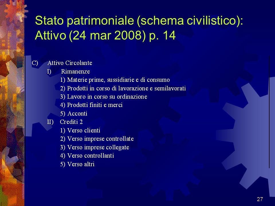 27 Stato patrimoniale (schema civilistico): Attivo (24 mar 2008) p. 14