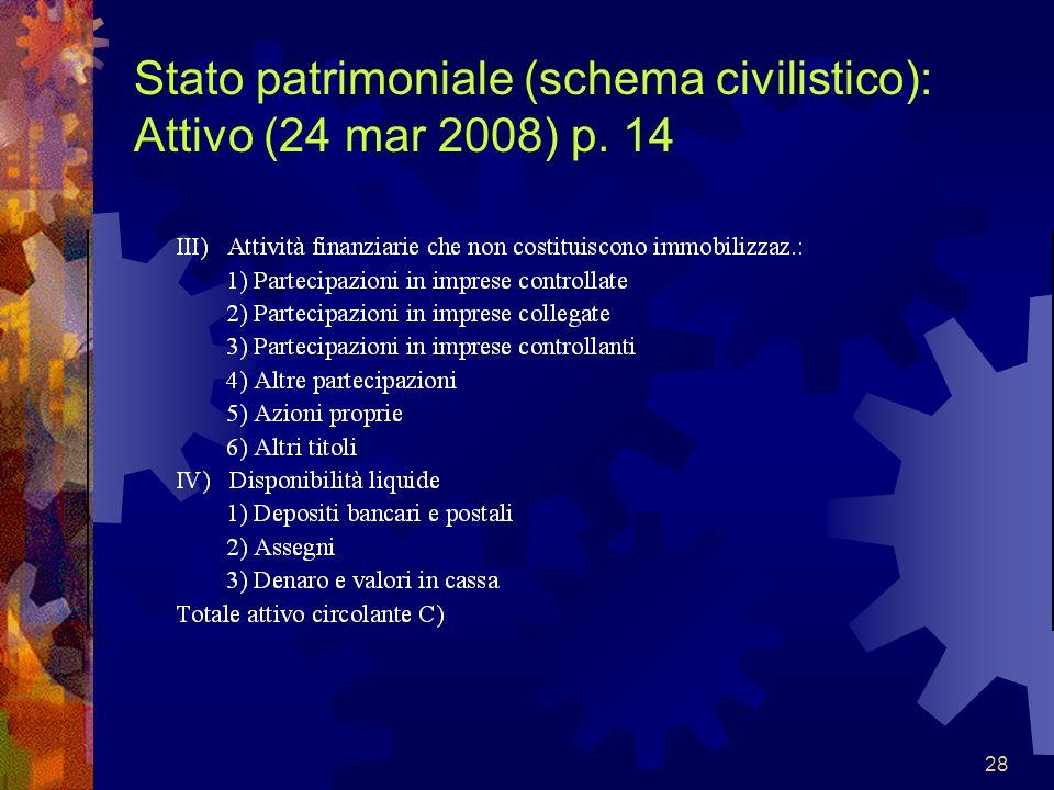 28 Stato patrimoniale (schema civilistico): Attivo (24 mar 2008) p. 14