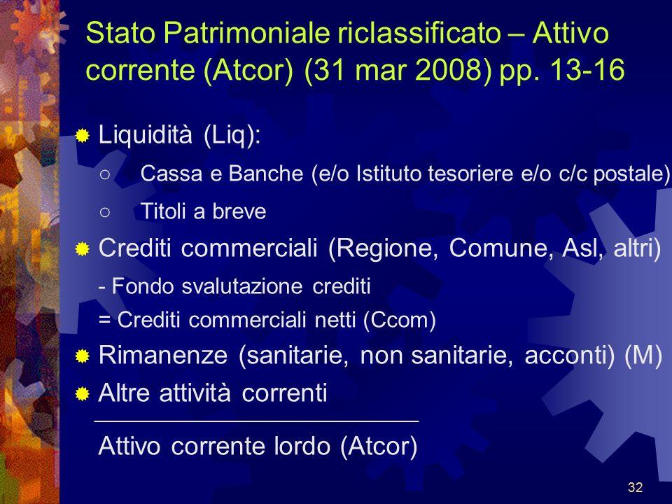 32 Stato Patrimoniale riclassificato – Attivo corrente (Atcor) (31 mar 2008) pp. 13-16 Liquidità (Liq): Cassa e Banche (e/o Istituto tesoriere e/o c/c