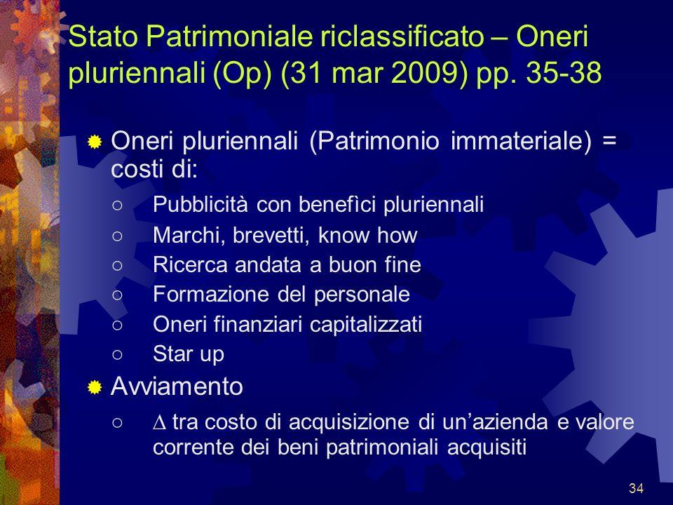 34 Stato Patrimoniale riclassificato – Oneri pluriennali (Op) (31 mar 2009) pp. 35-38 Oneri pluriennali (Patrimonio immateriale) = costi di: Pubblicit