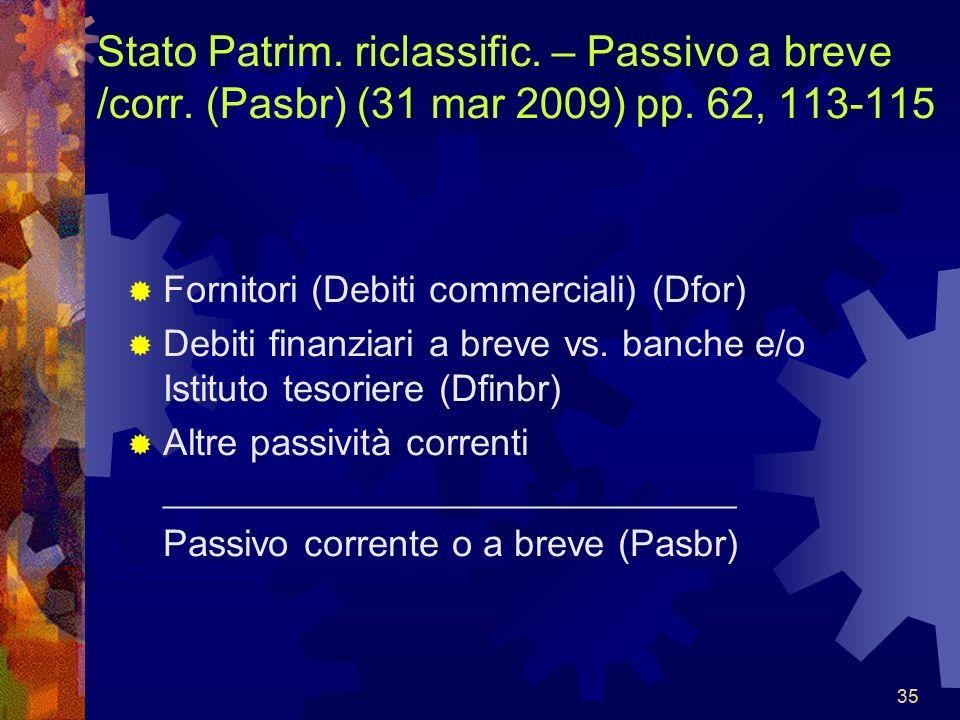 35 Stato Patrim. riclassific. – Passivo a breve /corr. (Pasbr) (31 mar 2009) pp. 62, 113-115 Fornitori (Debiti commerciali) (Dfor) Debiti finanziari a