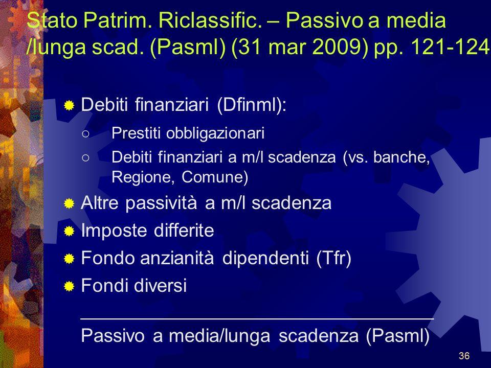 36 Stato Patrim. Riclassific. – Passivo a media /lunga scad. (Pasml) (31 mar 2009) pp. 121-124 Debiti finanziari (Dfinml): Prestiti obbligazionari Deb