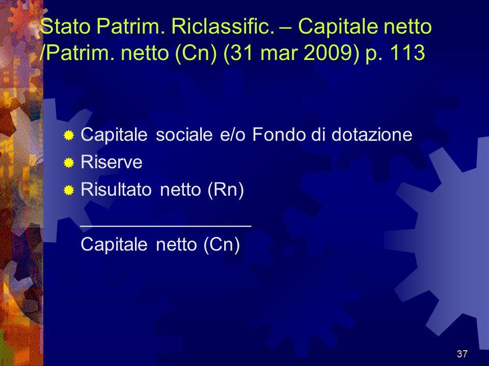 37 Stato Patrim. Riclassific. – Capitale netto /Patrim. netto (Cn) (31 mar 2009) p. 113 Capitale sociale e/o Fondo di dotazione Riserve Risultato nett