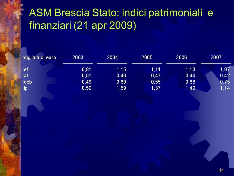 44 ASM Brescia Stato: indici patrimoniali e finanziari (21 apr 2009)