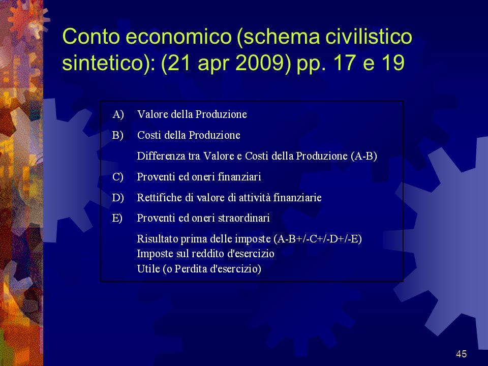 45 Conto economico (schema civilistico sintetico): (21 apr 2009) pp. 17 e 19
