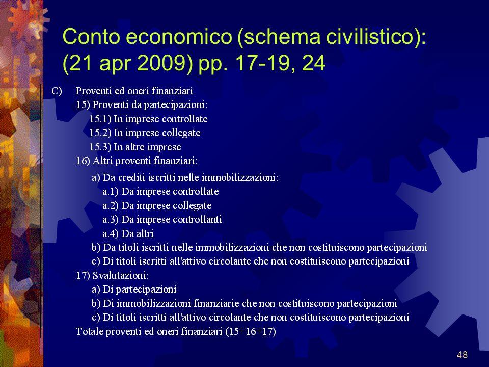48 Conto economico (schema civilistico): (21 apr 2009) pp. 17-19, 24