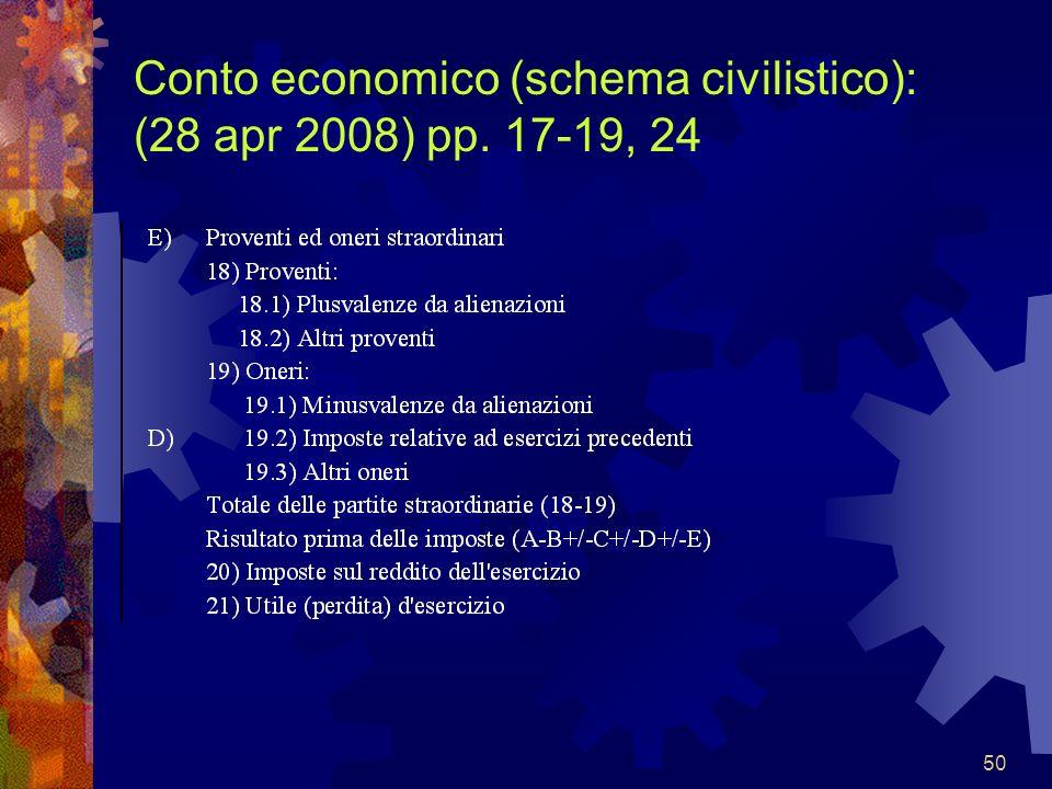 50 Conto economico (schema civilistico): (28 apr 2008) pp. 17-19, 24