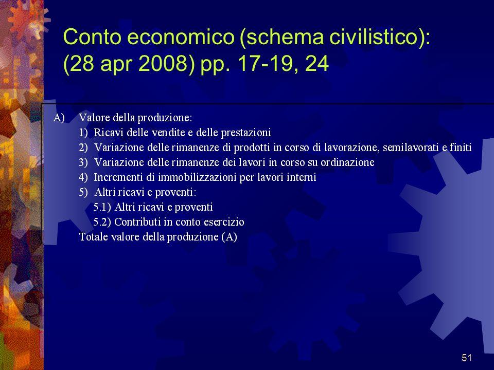 51 Conto economico (schema civilistico): (28 apr 2008) pp. 17-19, 24