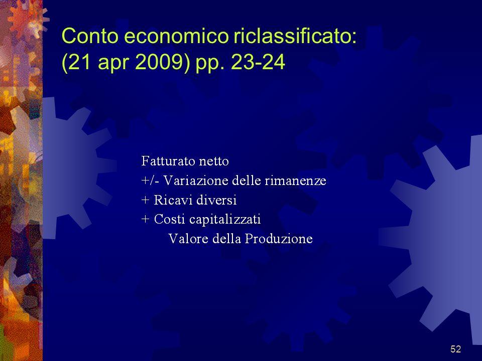 52 Conto economico riclassificato: (21 apr 2009) pp. 23-24