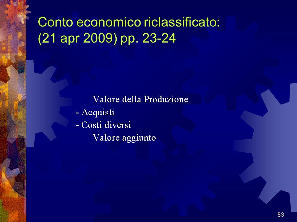 53 Conto economico riclassificato: (21 apr 2009) pp. 23-24