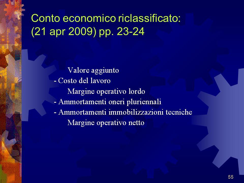 55 Conto economico riclassificato: (21 apr 2009) pp. 23-24