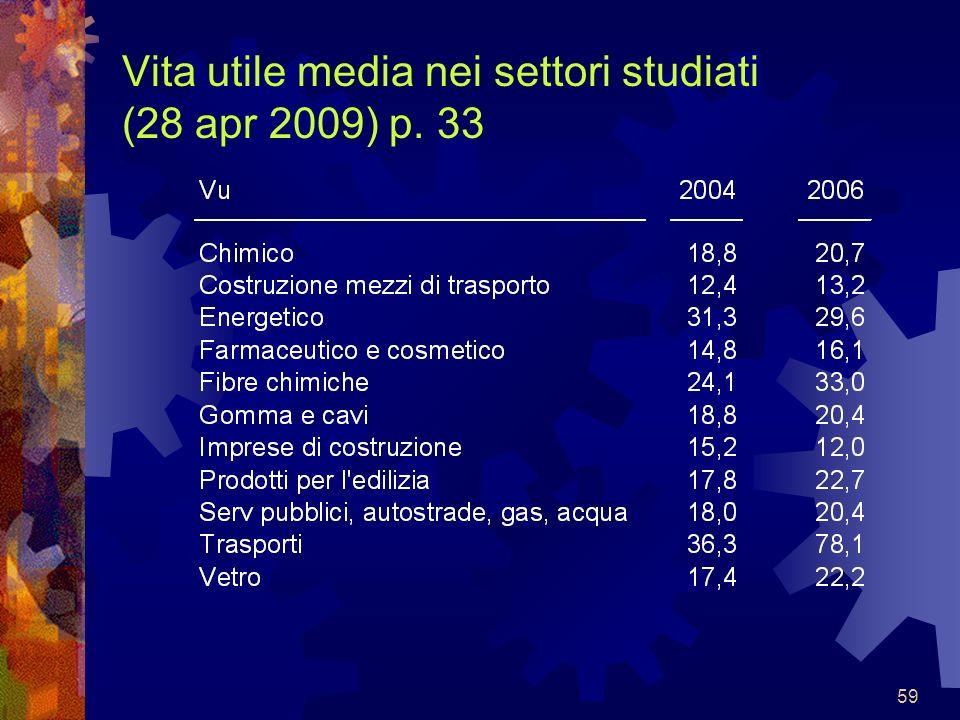 59 Vita utile media nei settori studiati (28 apr 2009) p. 33