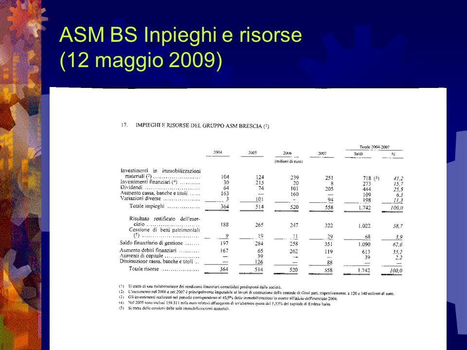 62 ASM BS Inpieghi e risorse (12 maggio 2009)