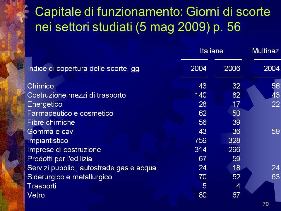 70 Capitale di funzionamento: Giorni di scorte nei settori studiati (5 mag 2009) p. 56