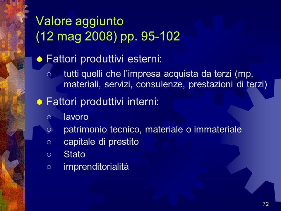 72 Valore aggiunto (12 mag 2008) pp. 95-102 Fattori produttivi esterni: tutti quelli che limpresa acquista da terzi (mp, materiali, servizi, consulenz