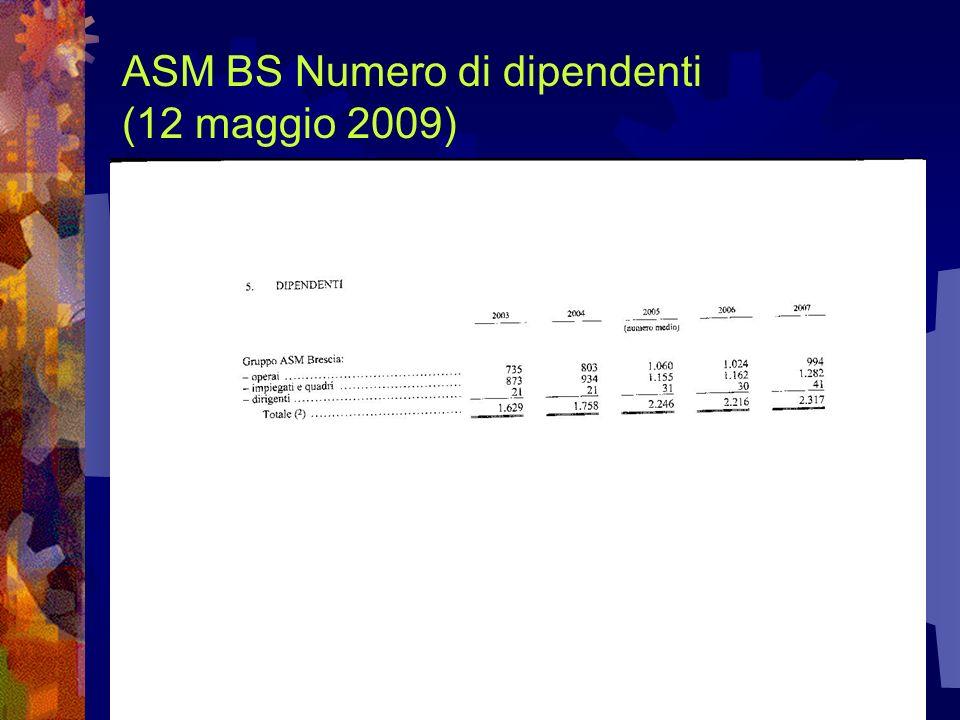 78 ASM BS Numero di dipendenti (12 maggio 2009)