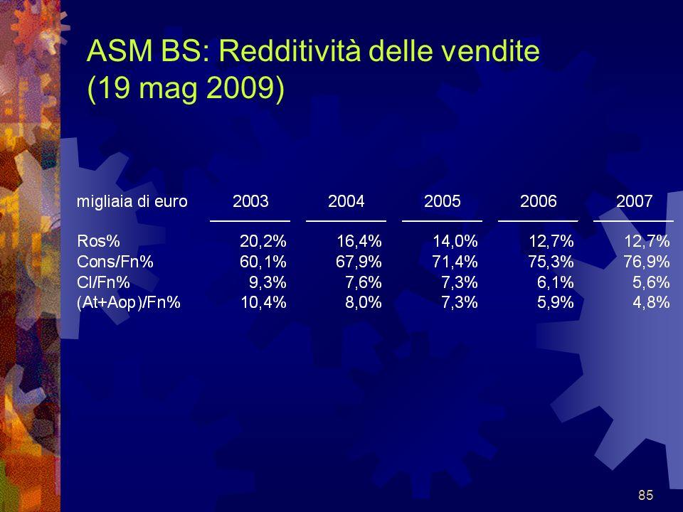 85 ASM BS: Redditività delle vendite (19 mag 2009)