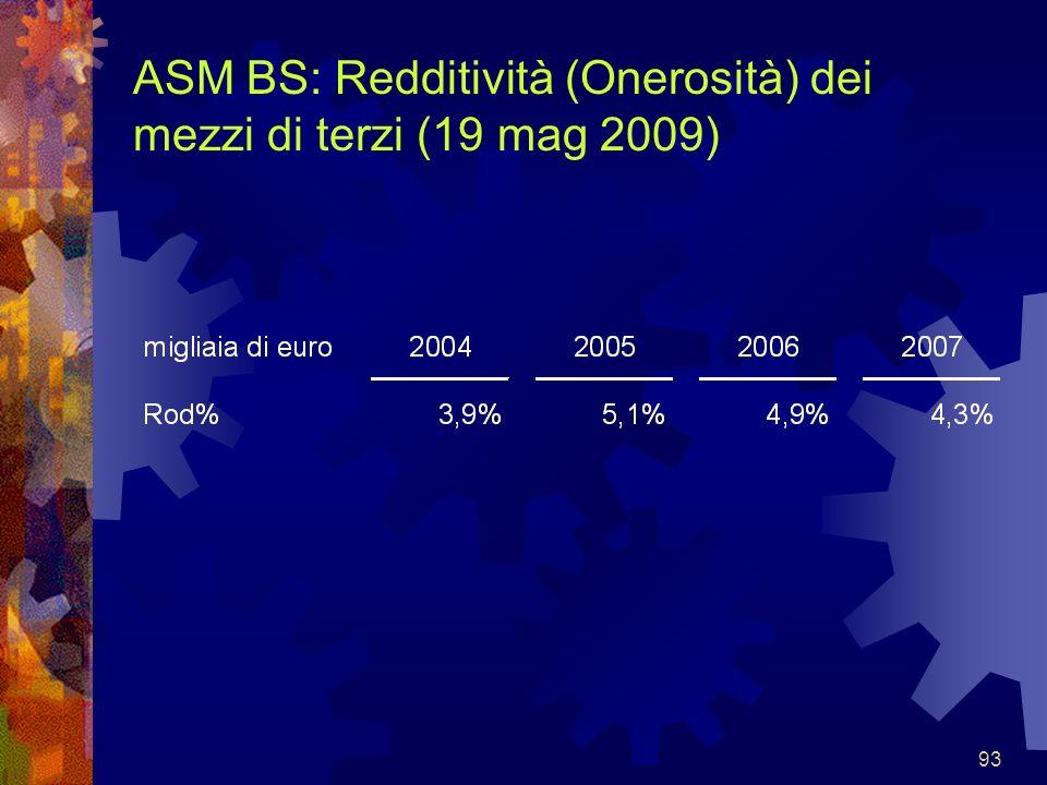 93 ASM BS: Redditività (Onerosità) dei mezzi di terzi (19 mag 2009)