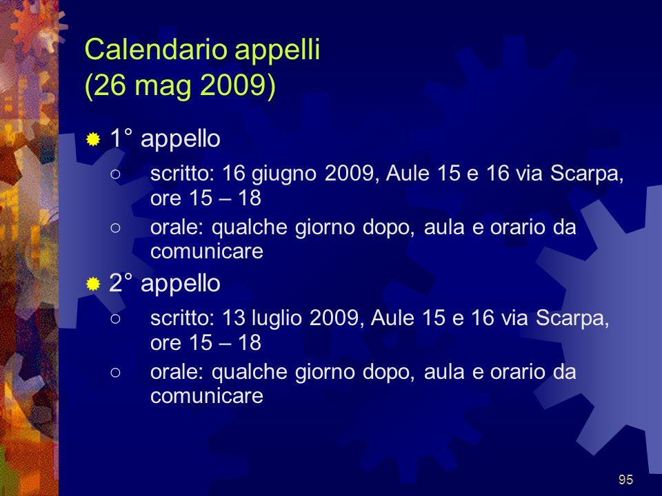 95 Calendario appelli (26 mag 2009) 1° appello scritto: 16 giugno 2009, Aule 15 e 16 via Scarpa, ore 15 – 18 orale: qualche giorno dopo, aula e orario