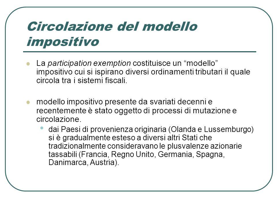 Circolazione del modello impositivo La participation exemption costituisce un modello impositivo cui si ispirano diversi ordinamenti tributari il quale circola tra i sistemi fiscali.